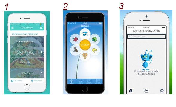 Какие приложения для соблюдения диеты можно скачать на айфон