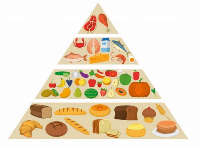 Гормоны и лишний вес: вся правда об этой зависимости